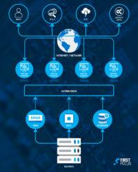 Desktop Virtualization Article_VM
