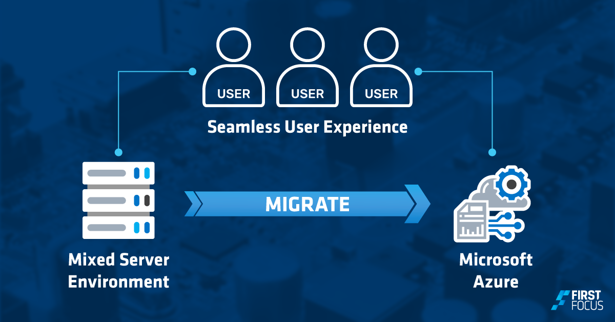 Server Consolidation with Microsoft Azure
