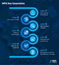 MFA Apps Article_Key Generation