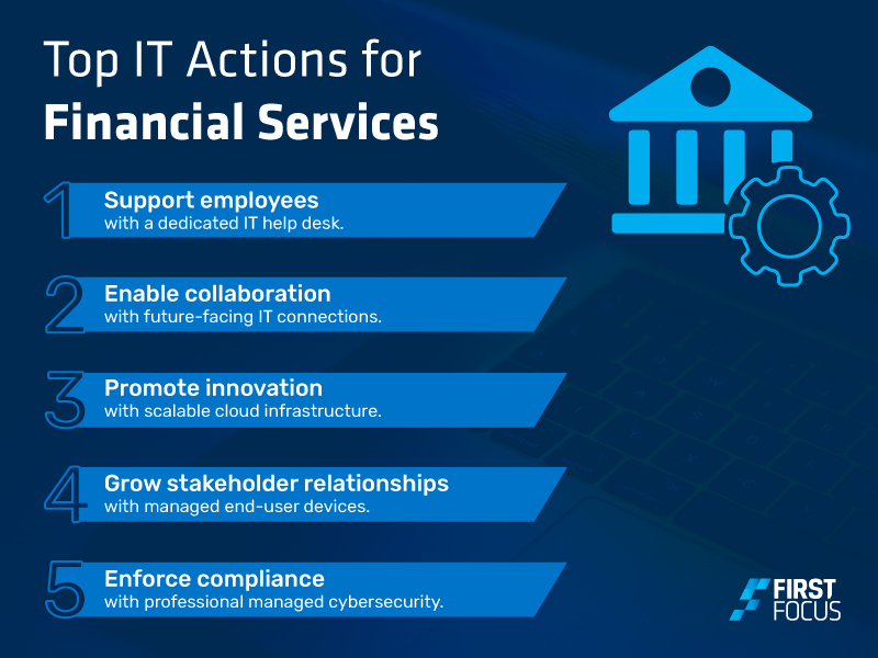 IT Support for Financial Services