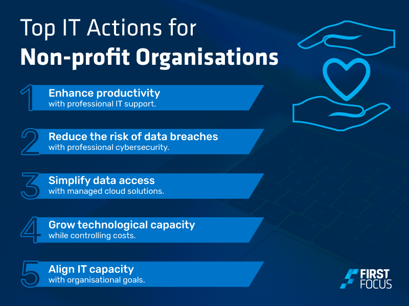 Top IT Actions for Non-profit Organisations